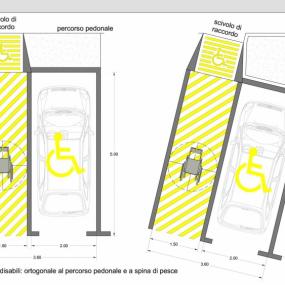 Parcheggi per disabili in aree private a destinazione pubblica